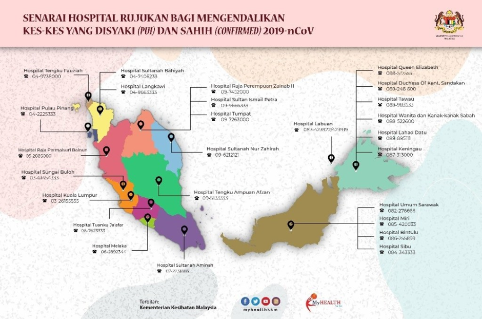 KKM Coronavirus Hospitals