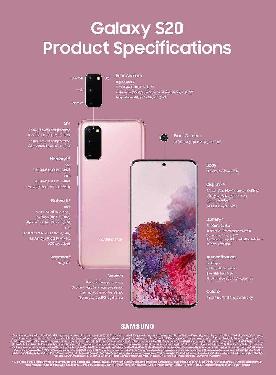 Samsung Galaxy S20 spec sheet