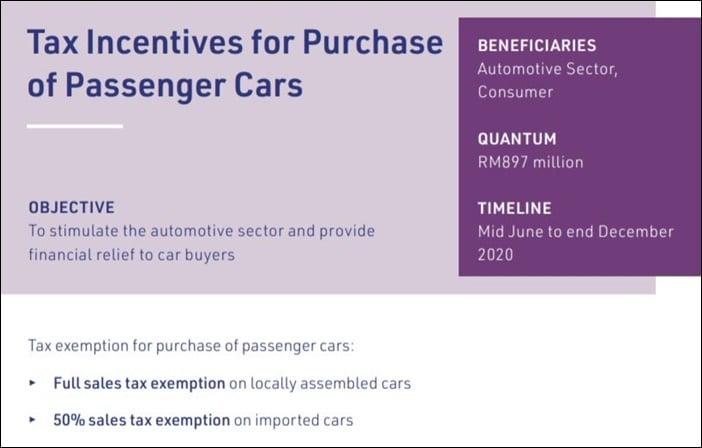 car sales tax exemption