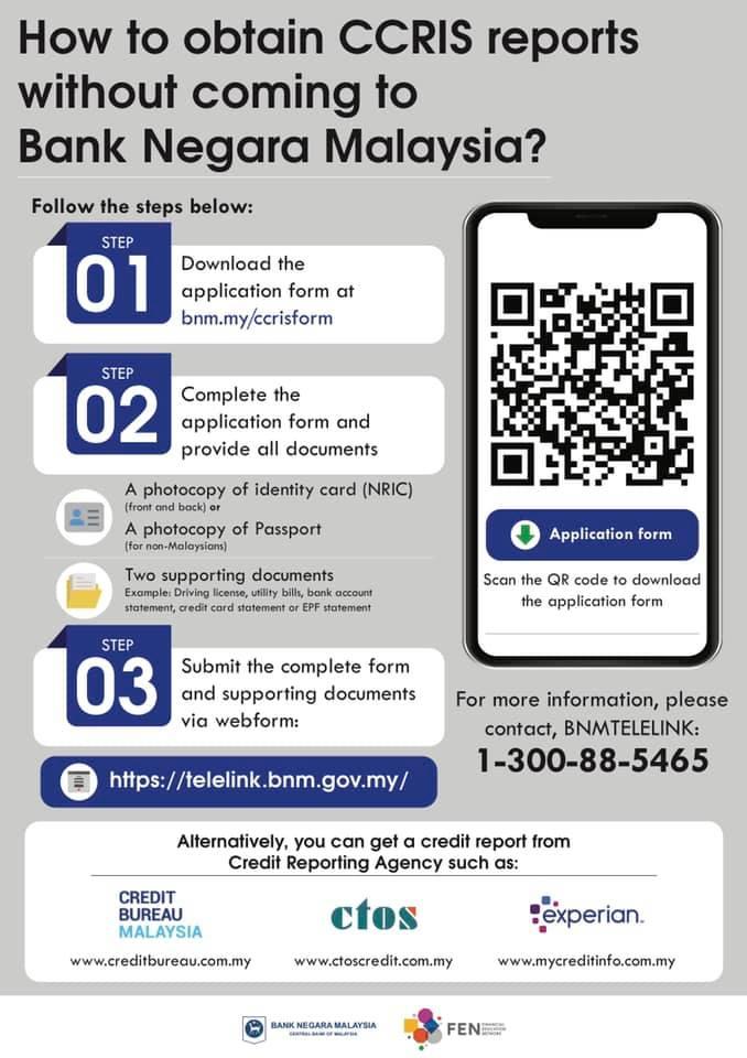 bnm ccris online application