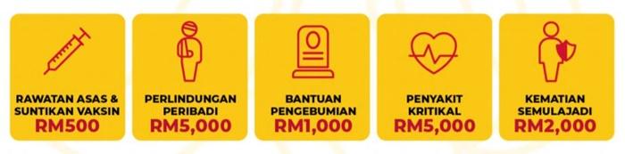 peduli sihat insurance scheme benefits