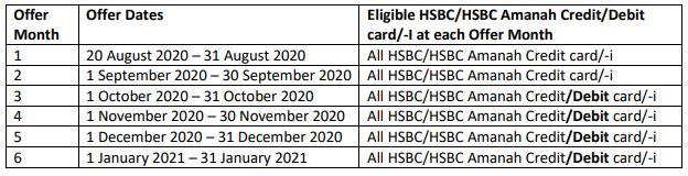 hsbc rm15 cashback campaign 2