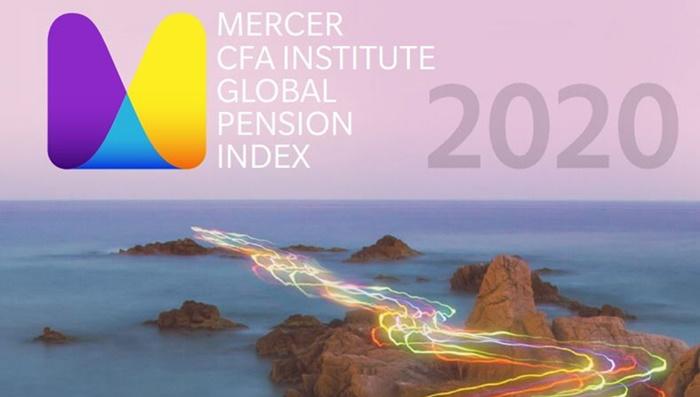 mercer retirement index