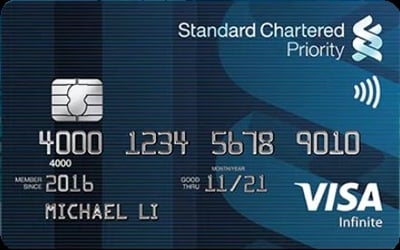 Standard chartered forex travel card