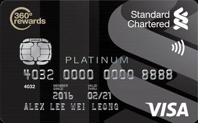 Standard chartered brokerage fee