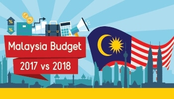 does budget 2015 affect malaysia financial Budget 2015 - overview of tax changes the following tax changes were announced by the minister for finance, mr tharman shanmugaratnam, in his budget statement for the financial year 2015, which was delivered in parliament on monday, 23 feb 2015.