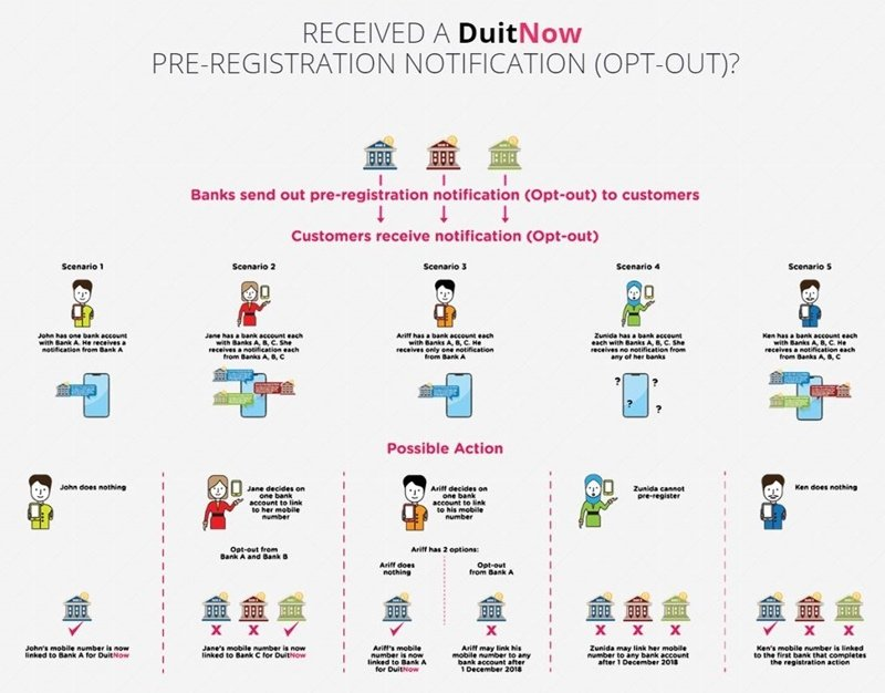 DuitNow Is Coming Soon: Here's What You Need To Know