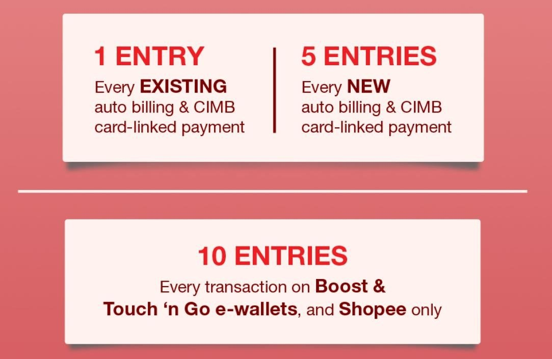 CIMB Offers Rewards For E-Wallet Transactions In Latest Campaign