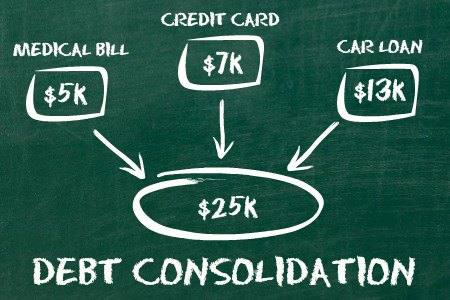 20000 consolidating loan