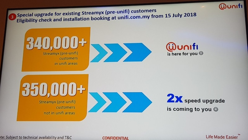 Unifi Basic, Unifi Turbo Boost, 2x Streamyx Speeds, And More: What