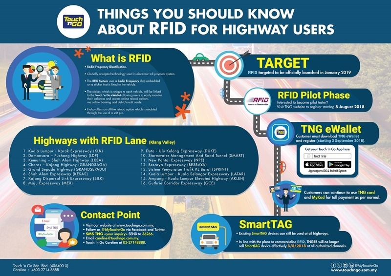 Touch n Go RFID: What Malaysian Road Users Need To Know