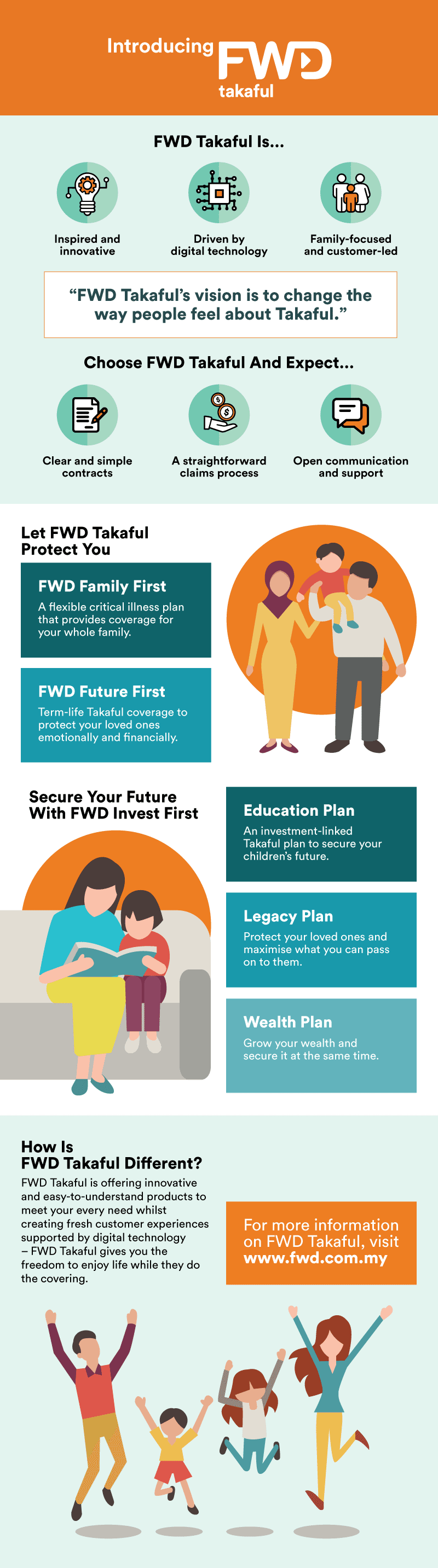 Introducing FWD Takaful