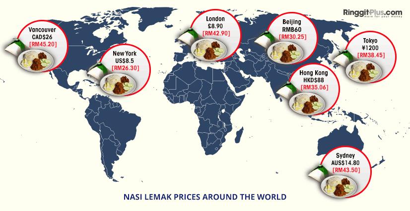 6 Makanan Dan Minuman Unik Malaysia Yang Ada Diseluruh Dunia